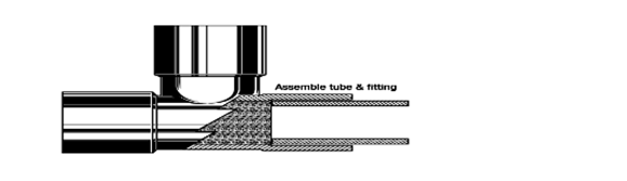 assembling copper tube and fitting