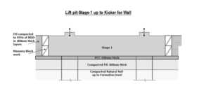 Lift pit-Stage-1 up to kicker for wall