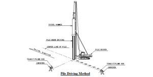 Pile Driving Method