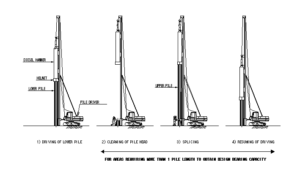 pile driving method step wise